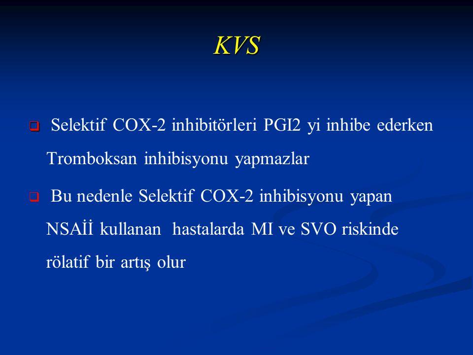KVS   Selektif COX-2 inhibitörleri PGI2 yi inhibe ederken Tromboksan inhibisyonu yapmazlar   Bu nedenle Selektif COX-2 inhibisyonu yapan NSAİİ kullanan hastalarda MI ve SVO riskinde rölatif bir artış olur