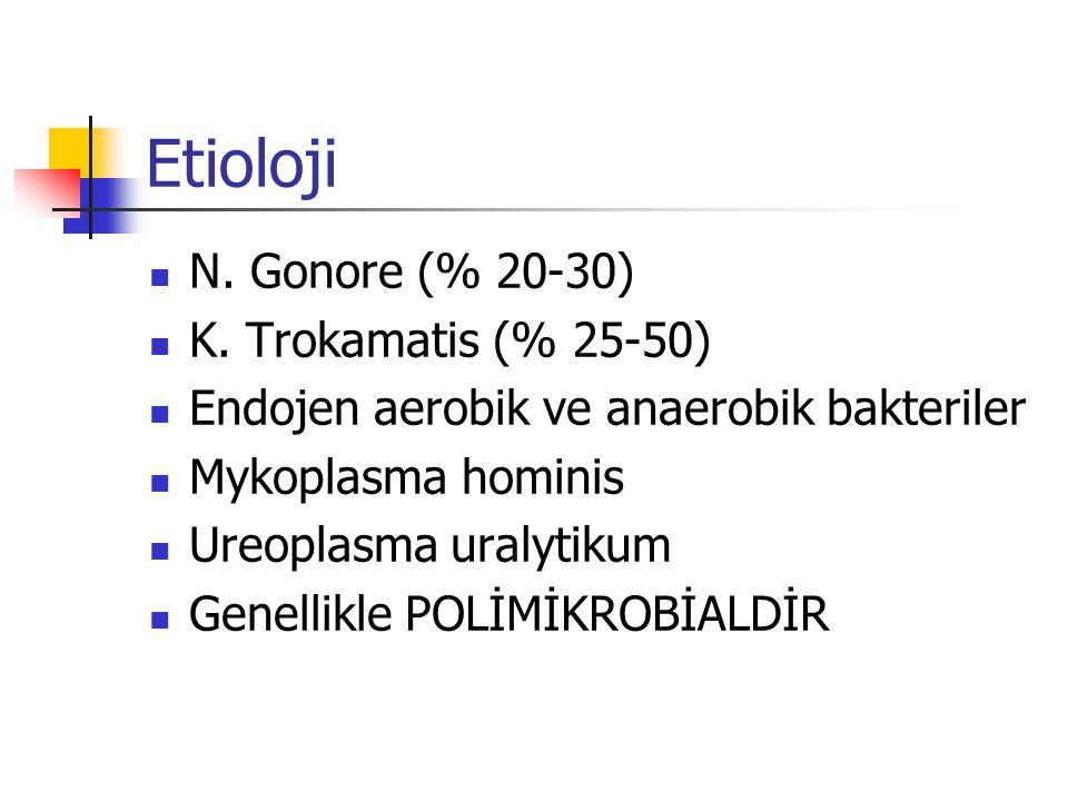 Etioloji N.Gonore (% 20-30) K.