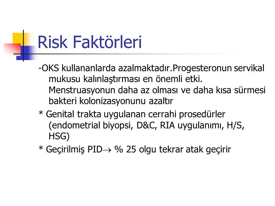 Risk Faktörleri -OKS kullananlarda azalmaktadır.Progesteronun servikal mukusu kalınlaştırması en önemli etki.