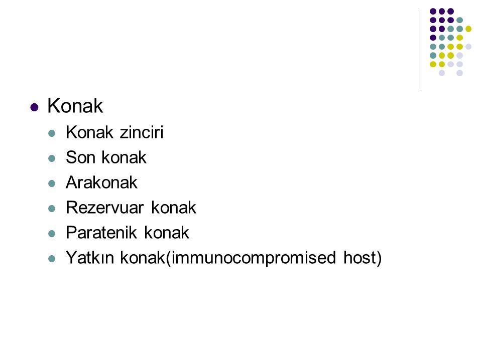 Konak Konak zinciri Son konak Arakonak Rezervuar konak Paratenik konak Yatkın konak(immunocompromised host)