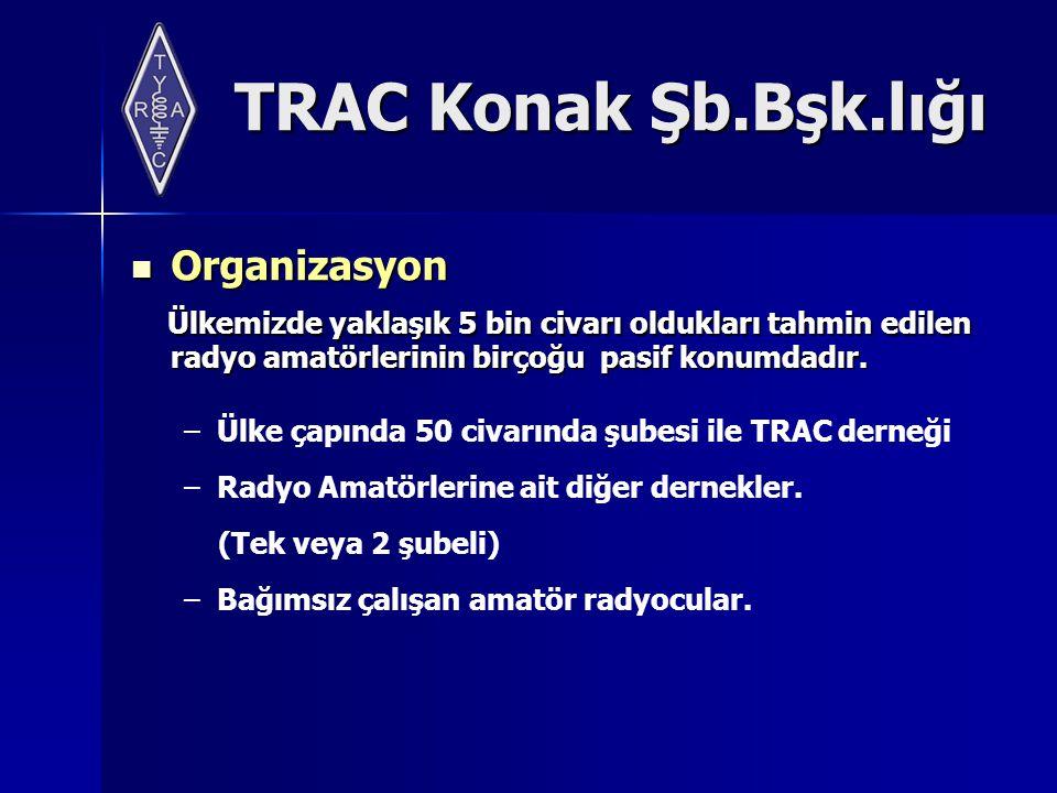 TRAC Konak Şb.Bşk.lığı Organizasyon Organizasyon Ülkemizde yaklaşık 5 bin civarı oldukları tahmin edilen radyo amatörlerinin birçoğu pasif konumdadır.