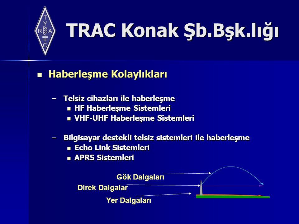 TRAC Konak Şb.Bşk.lığı Haberleşme Kolaylıkları Haberleşme Kolaylıkları – Telsiz cihazları ile haberleşme HF Haberleşme Sistemleri HF Haberleşme Sistemleri VHF-UHF Haberleşme Sistemleri VHF-UHF Haberleşme Sistemleri – Bilgisayar destekli telsiz sistemleri ile haberleşme Echo Link Sistemleri Echo Link Sistemleri APRS Sistemleri APRS Sistemleri Yer Dalgaları Gök Dalgaları Direk Dalgalar