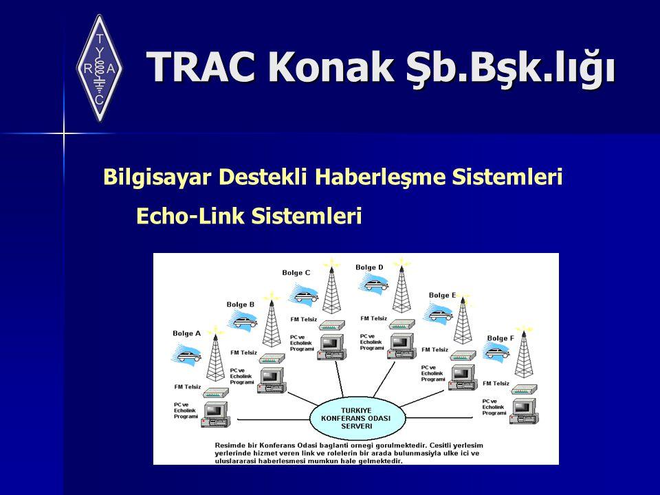 TRAC Konak Şb.Bşk.lığı Bilgisayar Destekli Haberleşme Sistemleri Echo-Link Sistemleri