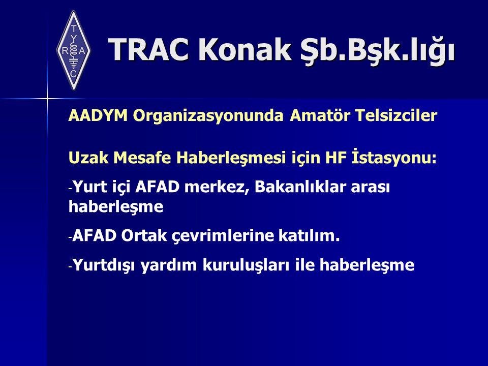 TRAC Konak Şb.Bşk.lığı AADYM Organizasyonunda Amatör Telsizciler Uzak Mesafe Haberleşmesi için HF İstasyonu: - Yurt içi AFAD merkez, Bakanlıklar arası haberleşme - AFAD Ortak çevrimlerine katılım.