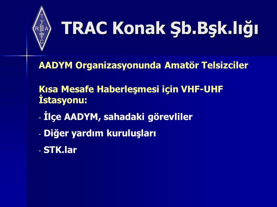 TRAC Konak Şb.Bşk.lığı AADYM Organizasyonunda Amatör Telsizciler Kısa Mesafe Haberleşmesi için VHF-UHF İstasyonu: - İlçe AADYM, sahadaki görevliler - Diğer yardım kuruluşları - STK.lar