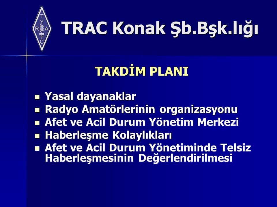 TRAC Konak Şb.Bşk.lığı TAKDİM PLANI Yasal dayanaklar Yasal dayanaklar Radyo Amatörlerinin organizasyonu Radyo Amatörlerinin organizasyonu Afet ve Acil Durum Yönetim Merkezi Haberleşme Kolaylıkları Haberleşme Kolaylıkları Afet ve Acil Durum Yönetiminde Telsiz Haberleşmesinin Değerlendirilmesi