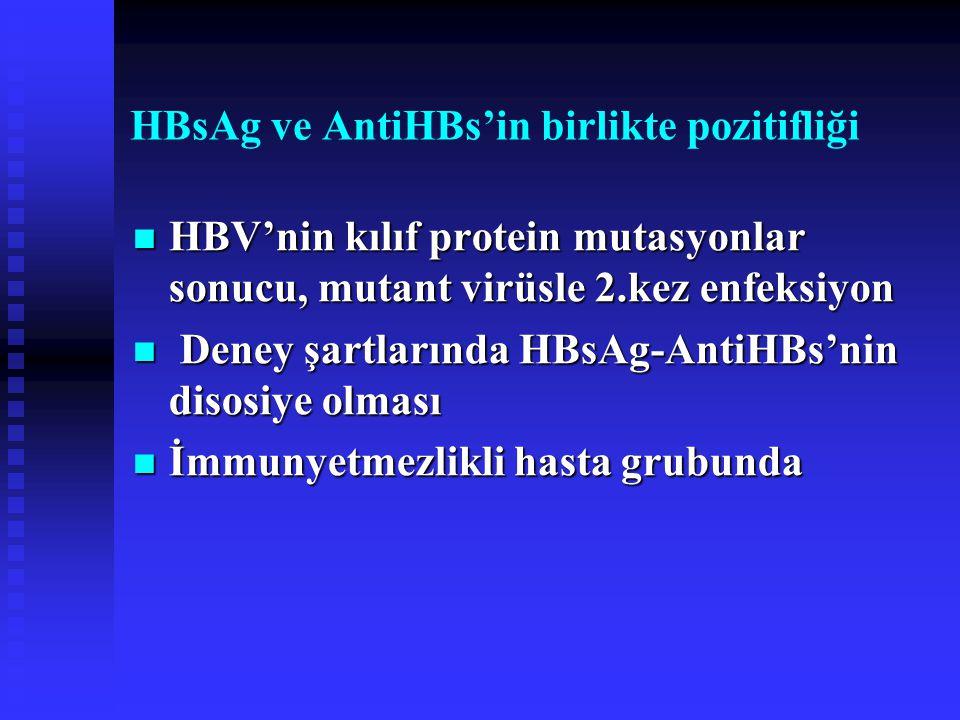 HBsAg ve AntiHBs'in birlikte pozitifliği HBV'nin kılıf protein mutasyonlar sonucu, mutant virüsle 2.kez enfeksiyon HBV'nin kılıf protein mutasyonlar sonucu, mutant virüsle 2.kez enfeksiyon Deney şartlarında HBsAg-AntiHBs'nin disosiye olması Deney şartlarında HBsAg-AntiHBs'nin disosiye olması İmmunyetmezlikli hasta grubunda İmmunyetmezlikli hasta grubunda