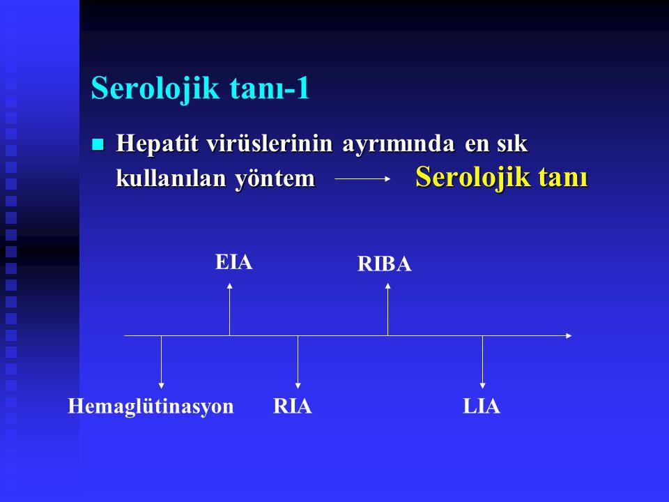 Serolojik tanı-1 Hepatit virüslerinin ayrımında en sık kullanılan yöntem Serolojik tanı Hepatit virüslerinin ayrımında en sık kullanılan yöntem Serolojik tanı Hemaglütinasyon EIA RIA RIBA LIA