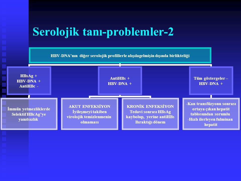 Serolojik tanı-problemler-2 HBV-DNA'nın diğer serolojik profillerle alışılagelmişin dışında birlikteliği HBsAg + HBV-DNA + AntiHBc - İmmün yetmezlikle