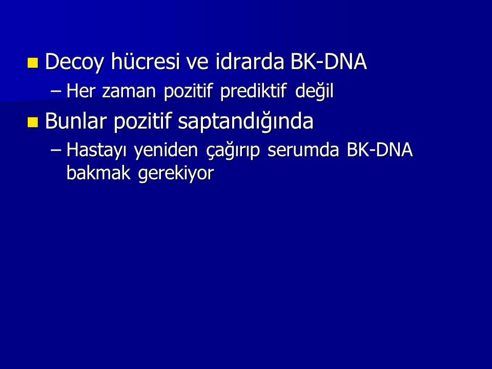 Decoy hücresi ve idrarda BK-DNA Decoy hücresi ve idrarda BK-DNA –Her zaman pozitif prediktif değil Bunlar pozitif saptandığında Bunlar pozitif saptand