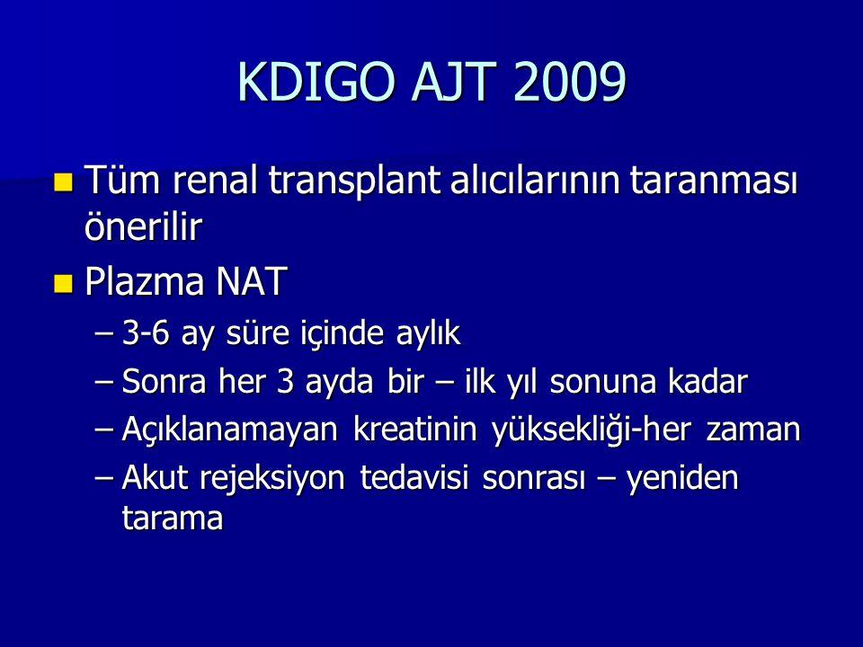 KDIGO AJT 2009 Tüm renal transplant alıcılarının taranması önerilir Tüm renal transplant alıcılarının taranması önerilir Plazma NAT Plazma NAT –3-6 ay