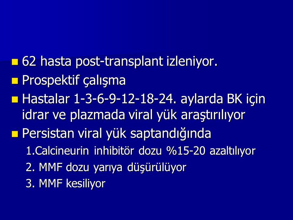 62 hasta post-transplant izleniyor. 62 hasta post-transplant izleniyor. Prospektif çalışma Prospektif çalışma Hastalar 1-3-6-9-12-18-24. aylarda BK iç