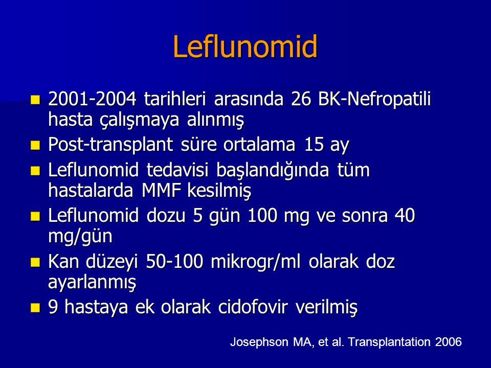 Leflunomid 2001-2004 tarihleri arasında 26 BK-Nefropatili hasta çalışmaya alınmış 2001-2004 tarihleri arasında 26 BK-Nefropatili hasta çalışmaya alınm