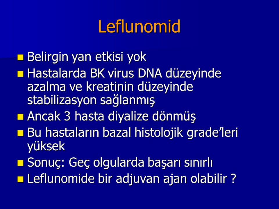 Leflunomid Belirgin yan etkisi yok Belirgin yan etkisi yok Hastalarda BK virus DNA düzeyinde azalma ve kreatinin düzeyinde stabilizasyon sağlanmış Has