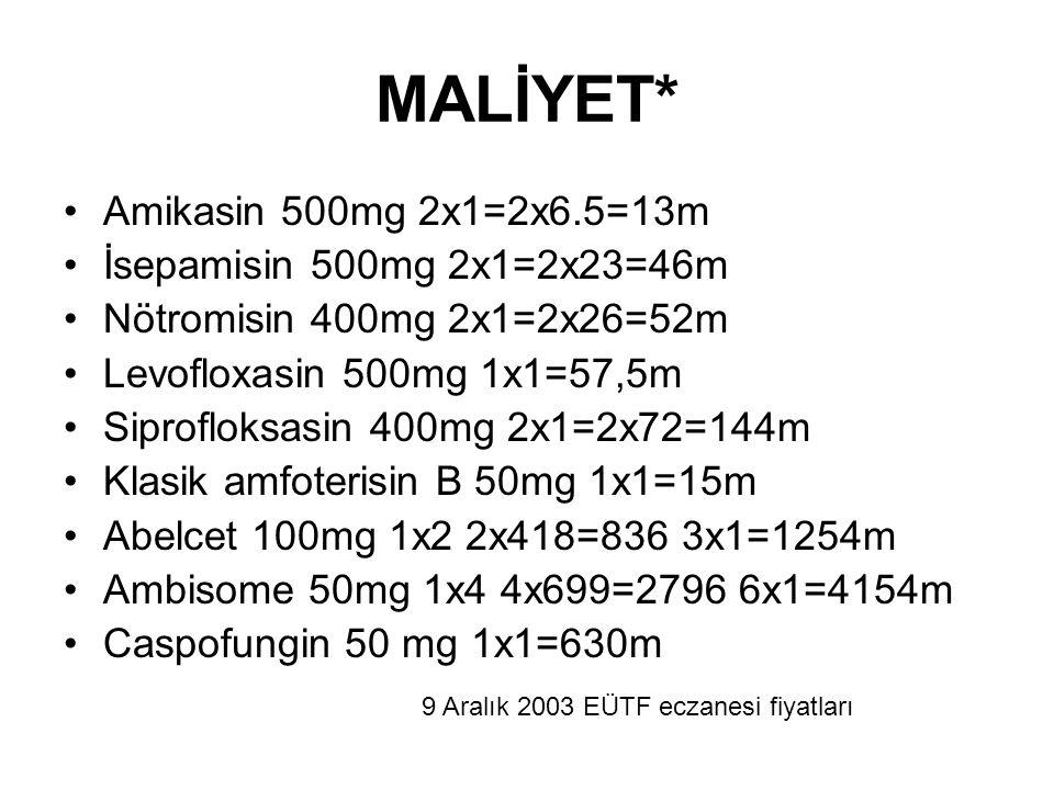 MALİYET* Amikasin 500mg 2x1=2x6.5=13m İsepamisin 500mg 2x1=2x23=46m Nötromisin 400mg 2x1=2x26=52m Levofloxasin 500mg 1x1=57,5m Siprofloksasin 400mg 2x