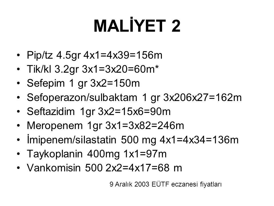 MALİYET 2 Pip/tz 4.5gr 4x1=4x39=156m Tik/kl 3.2gr 3x1=3x20=60m* Sefepim 1 gr 3x2=150m Sefoperazon/sulbaktam 1 gr 3x206x27=162m Seftazidim 1gr 3x2=15x6