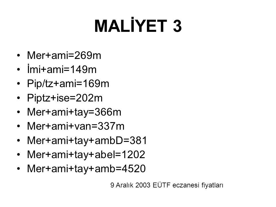 MALİYET 3 Mer+ami=269m İmi+ami=149m Pip/tz+ami=169m Piptz+ise=202m Mer+ami+tay=366m Mer+ami+van=337m Mer+ami+tay+ambD=381 Mer+ami+tay+abel=1202 Mer+am