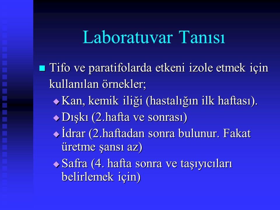 Laboratuvar Tanısı Tifo ve paratifolarda etkeni izole etmek için Tifo ve paratifolarda etkeni izole etmek için kullanılan örnekler;  Kan, kemik iliği