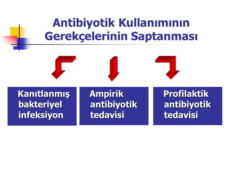 Antibiyotik Kullanımının Gerekçelerinin Saptanması Ampirik antibiyotik tedavisi Ampirik antibiyotik tedavisi Profilaktik antibiyotik tedavisi Profilaktik antibiyotik tedavisi Kanıtlanmış bakteriyel infeksiyon Kanıtlanmış bakteriyel infeksiyon
