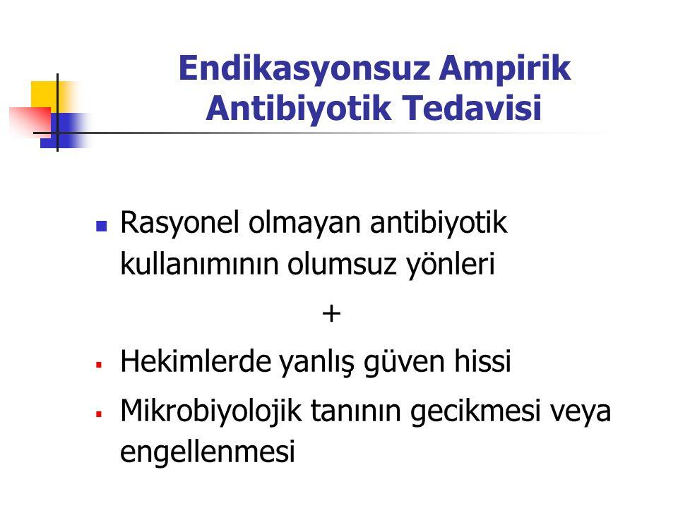 Endikasyonsuz Ampirik Antibiyotik Tedavisi Rasyonel olmayan antibiyotik kullanımının olumsuz yönleri +  Hekimlerde yanlış güven hissi  Mikrobiyolojik tanının gecikmesi veya engellenmesi