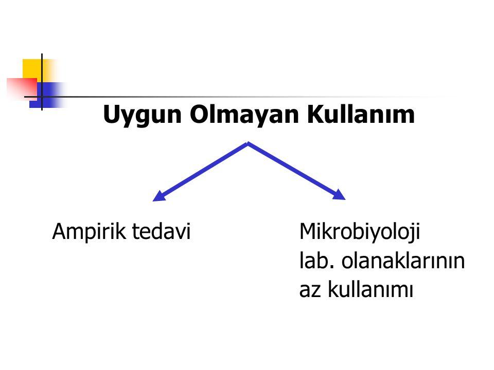 Uygun Olmayan Kullanım Ampirik tedaviMikrobiyoloji lab. olanaklarının az kullanımı
