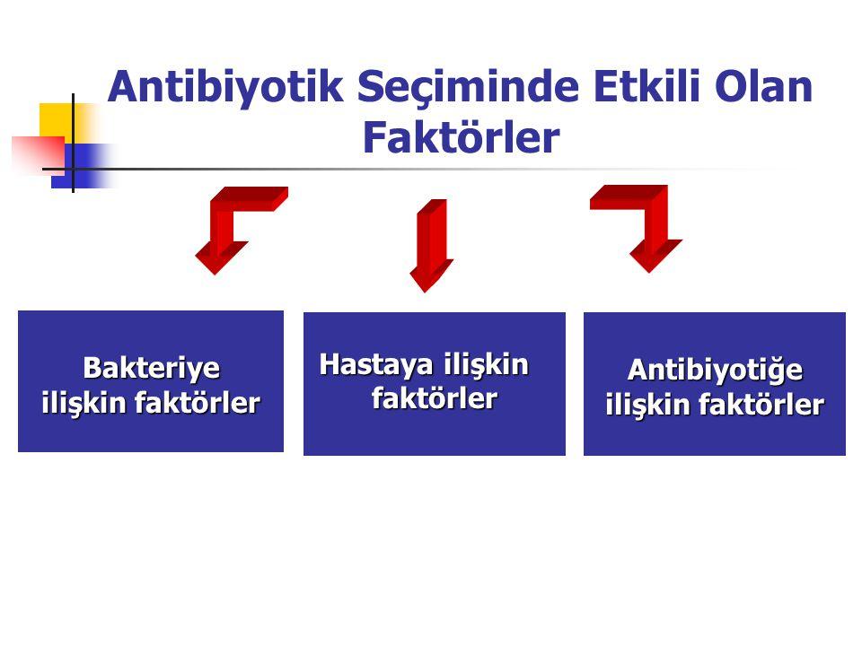 Antibiyotik Seçiminde Etkili Olan Faktörler Hastaya ilişkin Hastaya ilişkinfaktörler Bakteriye ilişkin faktörler Antibiyotiğe