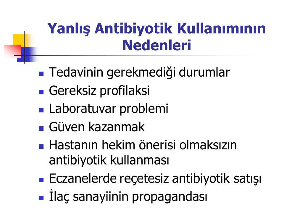 Yanlış Antibiyotik Kullanımının Nedenleri Tedavinin gerekmediği durumlar Gereksiz profilaksi Laboratuvar problemi Güven kazanmak Hastanın hekim önerisi olmaksızın antibiyotik kullanması Eczanelerde reçetesiz antibiyotik satışı İlaç sanayiinin propagandası