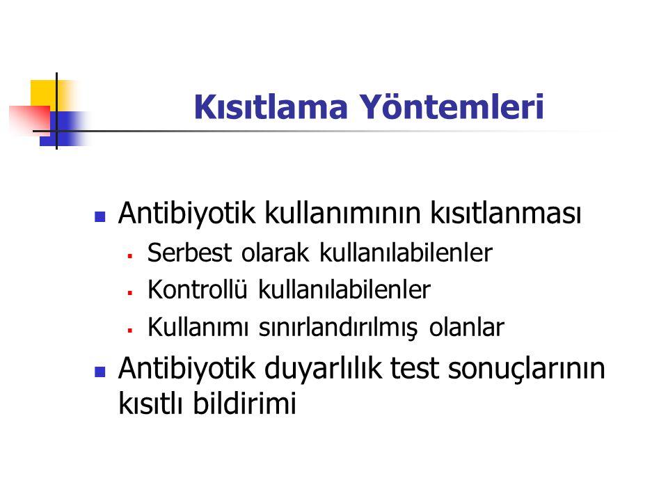 Kısıtlama Yöntemleri Antibiyotik kullanımının kısıtlanması  Serbest olarak kullanılabilenler  Kontrollü kullanılabilenler  Kullanımı sınırlandırılmış olanlar Antibiyotik duyarlılık test sonuçlarının kısıtlı bildirimi
