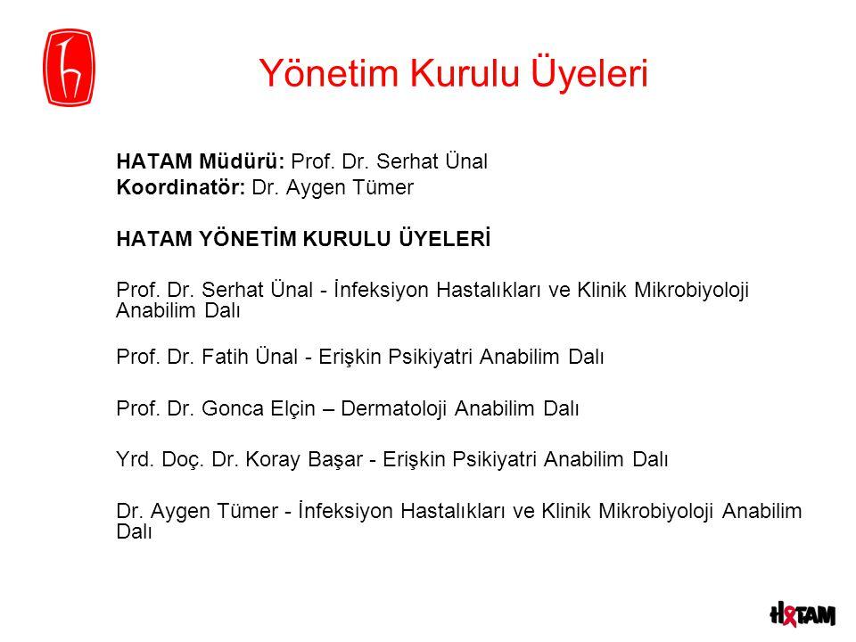 Yönetim Kurulu Üyeleri HATAM Müdürü: Prof.Dr. Serhat Ünal Koordinatör: Dr.