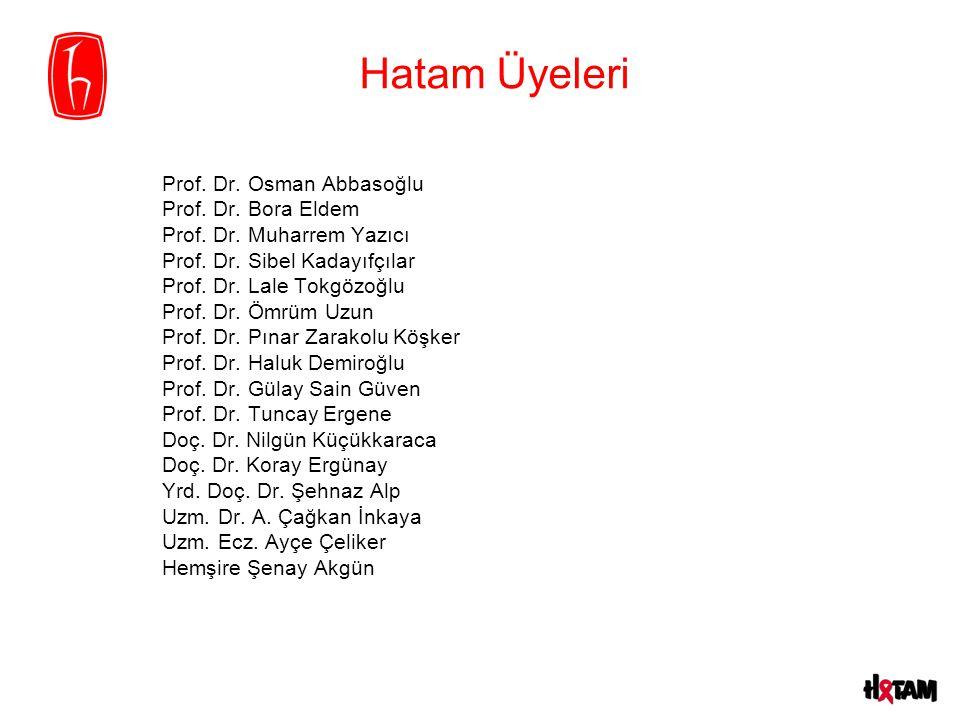 Hatam Üyeleri Prof. Dr. Osman Abbasoğlu Prof. Dr. Bora Eldem Prof. Dr. Muharrem Yazıcı Prof. Dr. Sibel Kadayıfçılar Prof. Dr. Lale Tokgözoğlu Prof. Dr