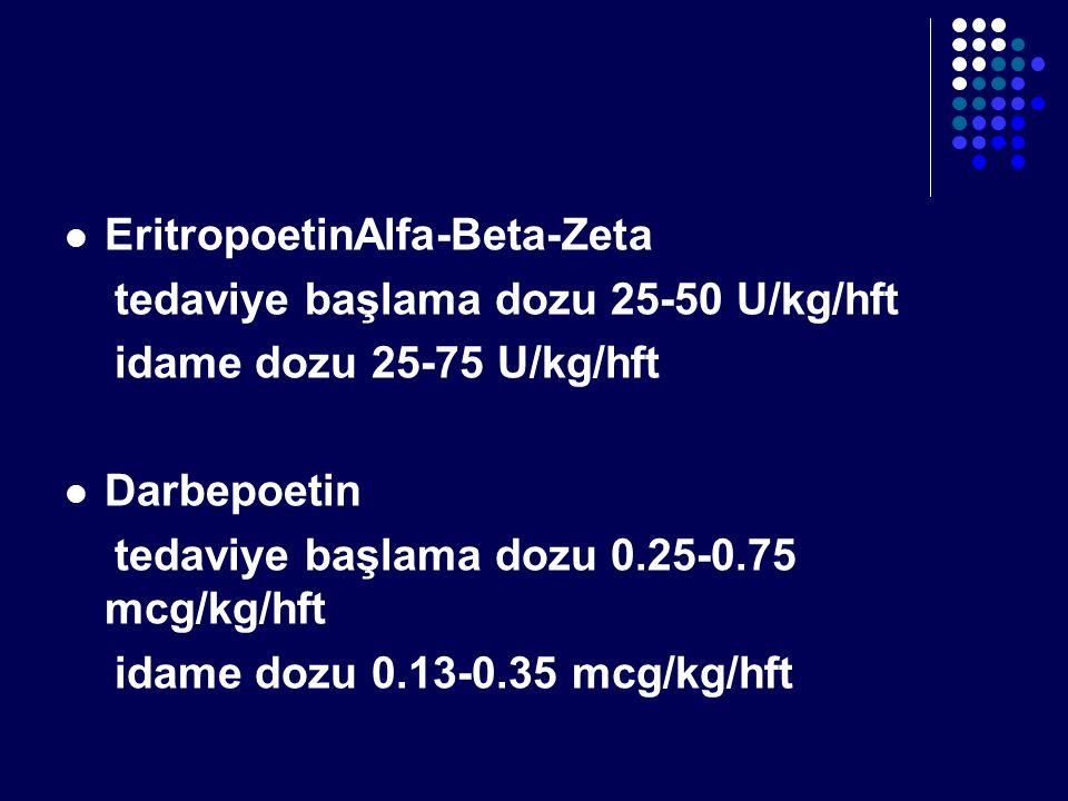 EritropoetinAlfa-Beta-Zeta tedaviye başlama dozu 25-50 U/kg/hft idame dozu 25-75 U/kg/hft Darbepoetin tedaviye başlama dozu 0.25-0.75 mcg/kg/hft idame