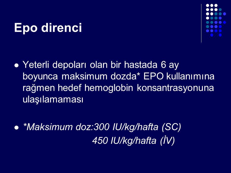 Epo direnci Yeterli depoları olan bir hastada 6 ay boyunca maksimum dozda* EPO kullanımına rağmen hedef hemoglobin konsantrasyonuna ulaşılamaması *Mak