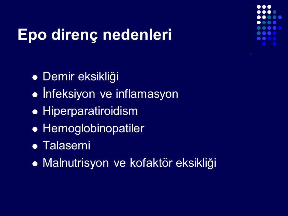Epo direnç nedenleri Demir eksikliği İnfeksiyon ve inflamasyon Hiperparatiroidism Hemoglobinopatiler Talasemi Malnutrisyon ve kofaktör eksikliği