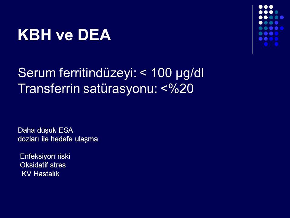KBH ve DEA Daha düşük ESA dozları ile hedefe ulaşma Enfeksiyon riski Oksidatif stres KV Hastalık Serum ferritindüzeyi: < 100 μg/dl Transferrin satüras