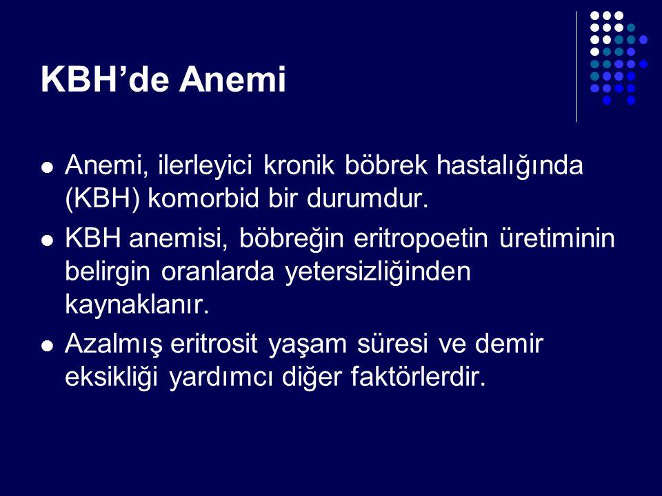 KBH'de Anemi Renal fonksiyonlar azaldıkça anemi daha yaygın bir hale gelmektedir.