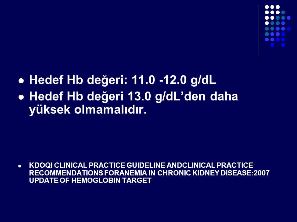 Hedef Hb değeri: 11.0 -12.0 g/dL Hedef Hb değeri 13.0 g/dL'den daha yüksek olmamalıdır. KDOQI CLINICAL PRACTICE GUIDELINE ANDCLINICAL PRACTICE RECOMME