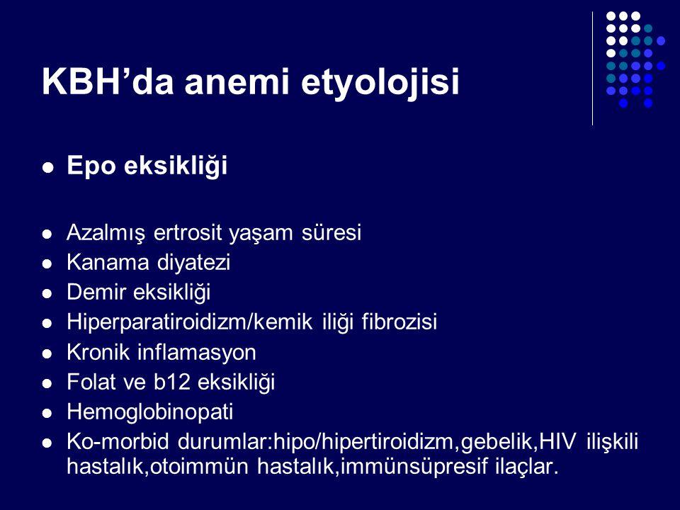 KBH'da anemi etyolojisi Epo eksikliği Azalmış ertrosit yaşam süresi Kanama diyatezi Demir eksikliği Hiperparatiroidizm/kemik iliği fibrozisi Kronik in