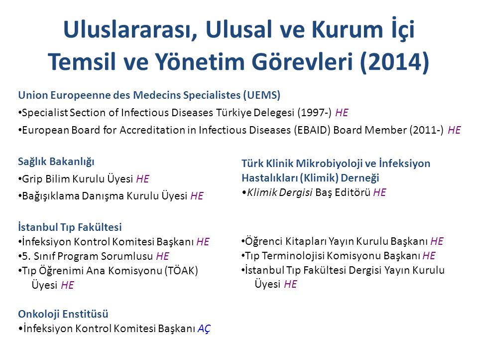 Uluslararası, Ulusal ve Kurum İçi Temsil ve Yönetim Görevleri (2014) Union Europeenne des Medecins Specialistes (UEMS) Specialist Section of Infectiou