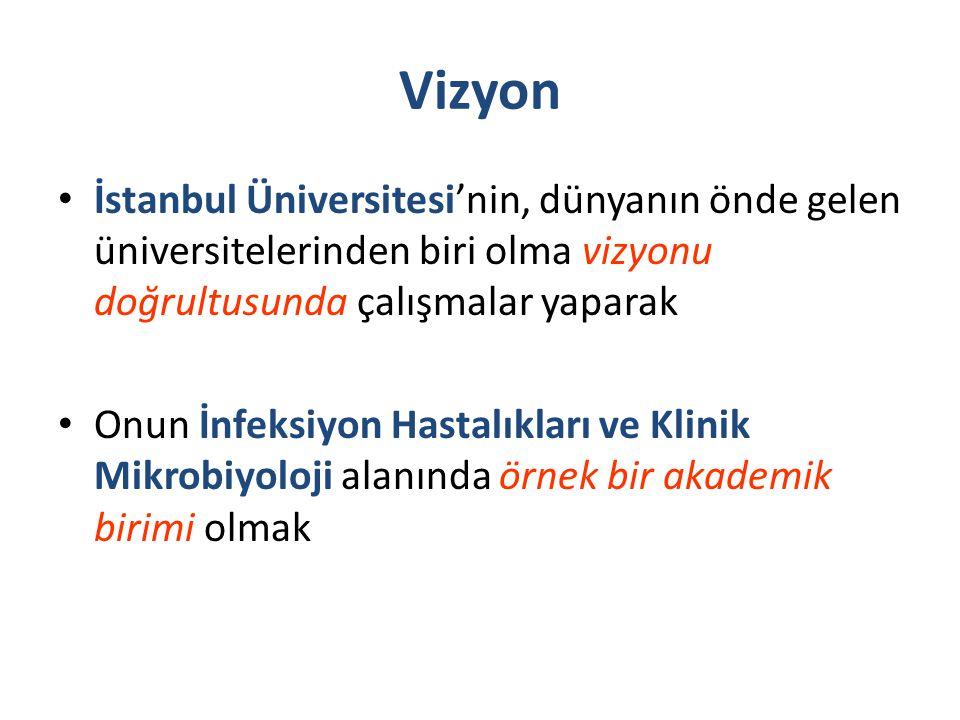 Vizyon İstanbul Üniversitesi'nin, dünyanın önde gelen üniversitelerinden biri olma vizyonu doğrultusunda çalışmalar yaparak Onun İnfeksiyon Hastalıkla