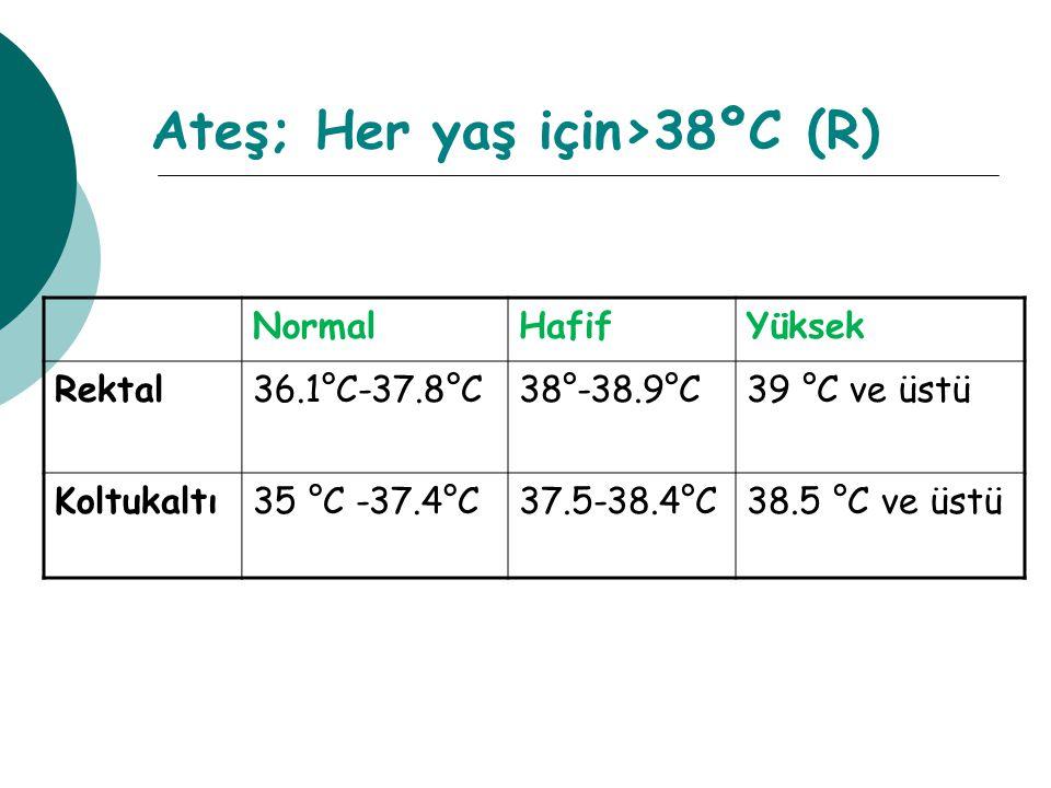Ateş; Her yaş için>38ºC (R) NormalHafifYüksek Rektal36.1°C-37.8°C38°-38.9°C39 °C ve üstü Koltukaltı35 °C -37.4°C37.5-38.4°C38.5 °C ve üstü