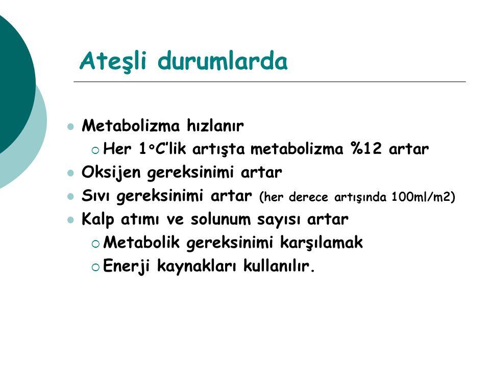 Ateşli durumlarda Metabolizma hızlanır  Her 1 º C'lik artışta metabolizma %12 artar Oksijen gereksinimi artar Sıvı gereksinimi artar (her derece artışında 100ml/m2) Kalp atımı ve solunum sayısı artar  Metabolik gereksinimi karşılamak  Enerji kaynakları kullanılır.
