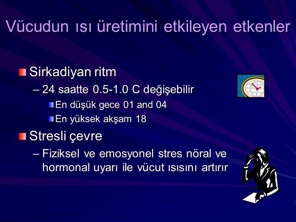 Sirkadiyan ritm –24 saatte 0.5-1.0 C değişebilir En düşük gece 01 and 04 En yüksek akşam 18 Stresli çevre –Fiziksel ve emosyonel stres nöral ve hormon