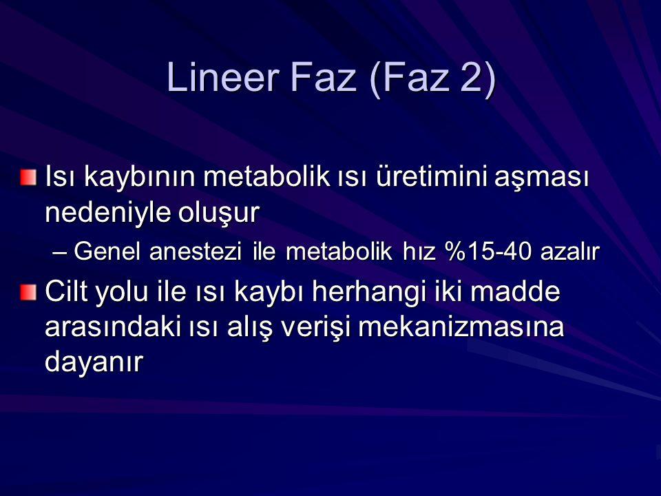 Lineer Faz (Faz 2) Isı kaybının metabolik ısı üretimini aşması nedeniyle oluşur –Genel anestezi ile metabolik hız %15-40 azalır Cilt yolu ile ısı kayb