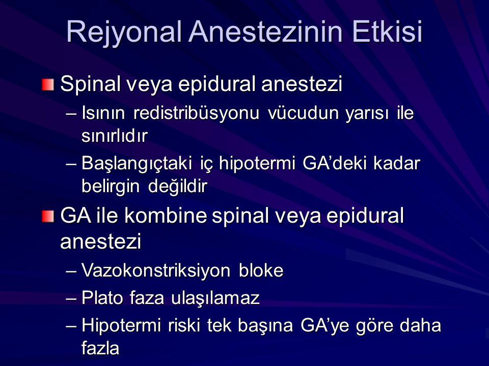 Rejyonal Anestezinin Etkisi Spinal veya epidural anestezi –Isının redistribüsyonu vücudun yarısı ile sınırlıdır –Başlangıçtaki iç hipotermi GA'deki ka