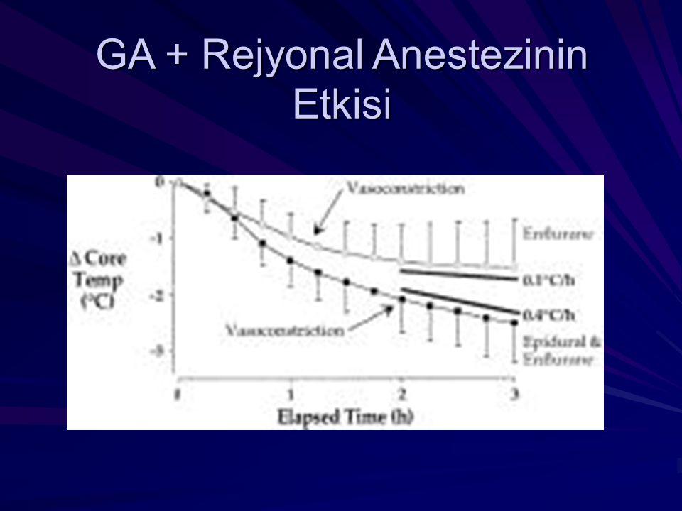 GA + Rejyonal Anestezinin Etkisi