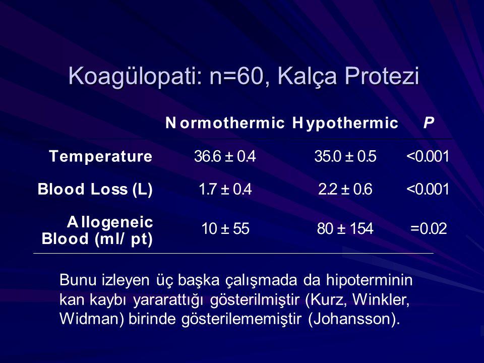 Koagülopati: n=60, Kalça Protezi Bunu izleyen üç başka çalışmada da hipoterminin kan kaybı yararattığı gösterilmiştir (Kurz, Winkler, Widman) birinde