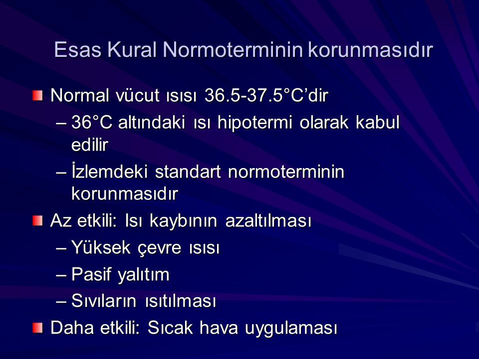 Esas Kural Normoterminin korunmasıdır Normal vücut ısısı 36.5-37.5°C'dir –36°C altındaki ısı hipotermi olarak kabul edilir –İzlemdeki standart normote