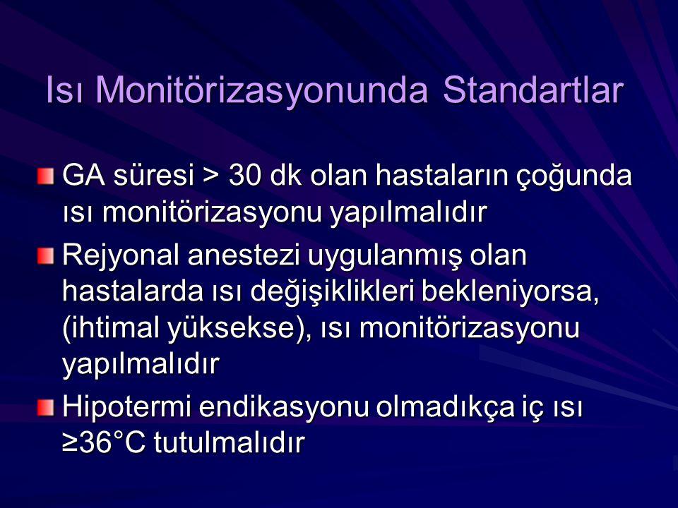 Isı Monitörizasyonunda Standartlar GA süresi > 30 dk olan hastaların çoğunda ısı monitörizasyonu yapılmalıdır Rejyonal anestezi uygulanmış olan hastal