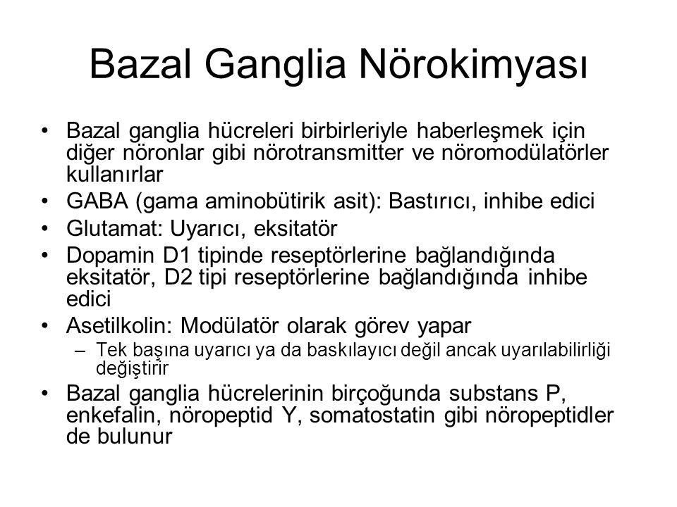 Bazal Ganglia Nörokimyası Bazal ganglia hücreleri birbirleriyle haberleşmek için diğer nöronlar gibi nörotransmitter ve nöromodülatörler kullanırlar G
