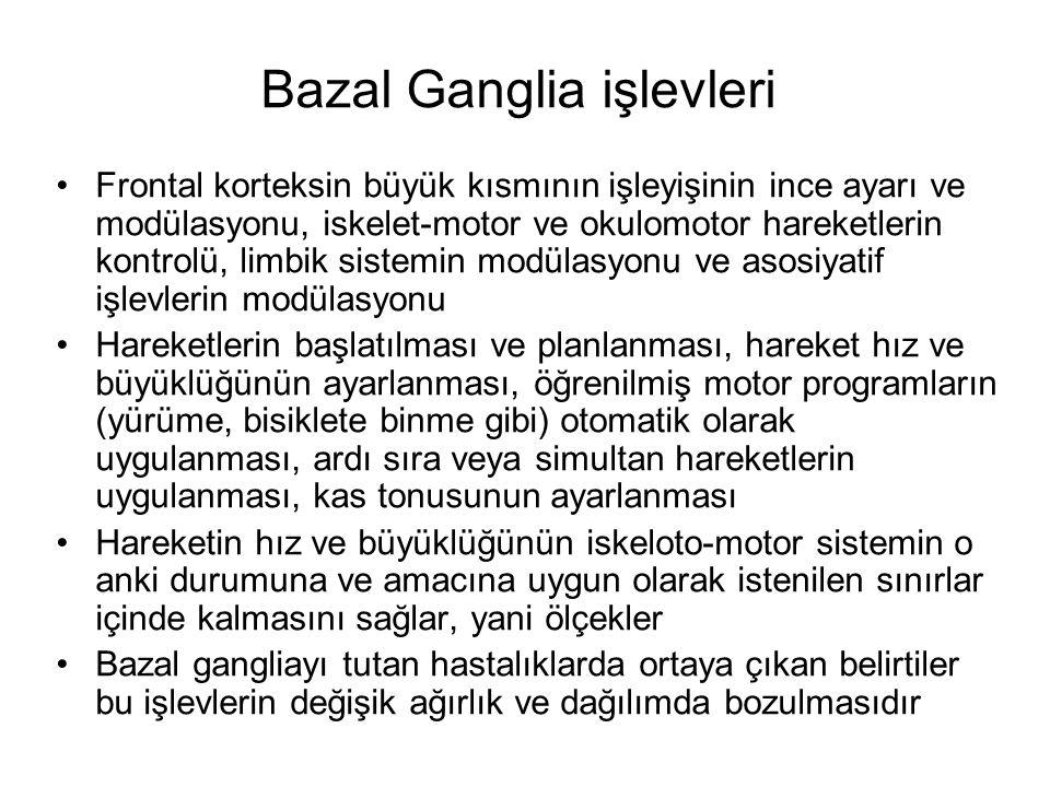 Bazal Ganglia işlevleri Frontal korteksin büyük kısmının işleyişinin ince ayarı ve modülasyonu, iskelet-motor ve okulomotor hareketlerin kontrolü, lim